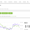 「NeoTracker」をローカル環境で作成する方法