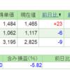 2019.3.19(火) 資産状況
