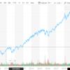 インデックス投資の欠点は一つだけ、あとは誤解です。