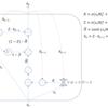 E資格対策振り返り(深層学習-ゲート付きRNN-GRU)