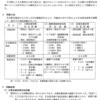 広島県「EM菌による水質浄化実証試験結果報告書」