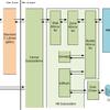 参照カウンタオーバーフローを利用したLinuxカーネルエクスプロイト(CVE-2016-0728)