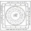 ॐ Saas Ko Vash Me Karne Ke Totke सास को वश में करने के उपाय ॐ