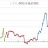 [month] 2019/1月 +1,739,885