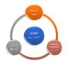 スケジュールの管理について(google,💻outlook、📱スマホ)