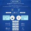 HRビジネスクラウドのデータを Google BigQuery へ定期的に連携する:CData Sync