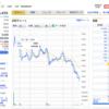 IPO(力の源ホールディングス&ほぼ日)
