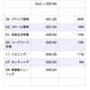 2020/03/12(木)