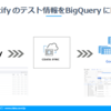 Autify のテストデータをGoogle BigQuery に定期連携:CData Sync