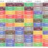 2018年5月度リターン1位のアセットクラスは先進国株式+0.5%/最下位は新興国株式 -3.8%