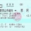 ひたちなか海浜鉄道の乗車券・入場券