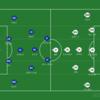 【マッチレビュー】19-20 ラ・リーガ第35節 バルセロナ対エスパニョール