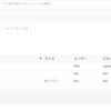 ブラウザ上で簡単にビッグデータを扱えるOSS: Hue についての簡単な紹介