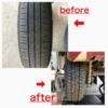 タイヤの能力、意識してますか?
