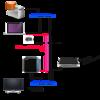 自宅 NAS 交換 (7) QNAP の  PCIe接続拡張カード (10GBASE-T) LANケーブル直結② - Cat. 5e でも10GbE !