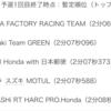 鈴鹿8時間耐久ロードレースが