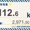 10/13〜10/19の総発電量は268.9kWh(目標比39%)でした