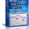 『天底チャート 株225FX』  ネットで話題沸騰!