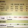8か月目のダイエット測定結果(池袋西武カラダステーション)