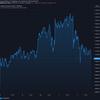 2020-10-03 今週の米国株状況
