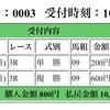 2018 スプリンターズステークス 感想戦