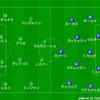 UCL16-17-A2-ルドゴレツ.vs.パリ・サンジェルマン