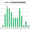 【要注意:中国の「処理水放出日本下げキャンペーン」】