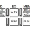 Rocket-Chip で命令レイテンシ・スループットを測定する環境の構築 (2. 浮動小数点命令系)