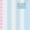 体重測定始めました