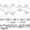 移住には青森県八戸市が最適だと言い切ります!