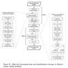 高速なgermlineとsomaticのSV検出ツール Manta