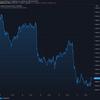 2020-10-31 今週の米国株状況