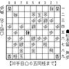 2019年4月29日の香龍会(の前日)