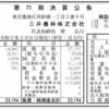 三井農林株式会社 第71期決算公告