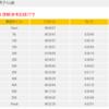 柴又100K(60㌔の部)【RACE REPO】その1