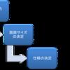 ZenPad 3 8.0 (Z581KL)の購入判断とパフォーマンスレビュー