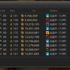 【FFXIV】1/100ロロリト