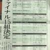 群馬イノベーションアワード2次審査!
