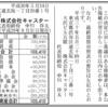株式会社キャスター 第3期決算公告(減資公告)