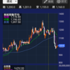 過去のトレード記録⑥松井証券8628