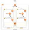AWS Lambdaから他システムにアクセスする際のIPを固定する