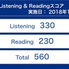 TOEIC 10/28の結果