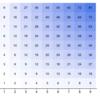 かけ算九九の表をグラフにしてみました