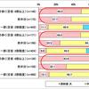 基幹系もいよいよクラウドの時代へ――日本企業のIT環境としての最適解は、どのような形態か