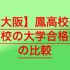 【高校受験2020】鳳高校の併願校の大学合格実績を比較