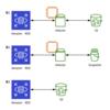 RDS for Oracle で Data Pump による運用の形を考えてみた