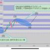 【見えてきた共通点】ドル円相場は上がる?下がる?両方のシナリオ予測【FX】
