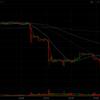 相場師朗の手法は仮想通貨FXでも通用するのか。 今週から検証してみようと思う。
