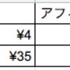 2017年2月のブログ収益は93円。現実はこんなもん