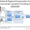 20141210 It is a time for cooperation btw Trustmark and ODR